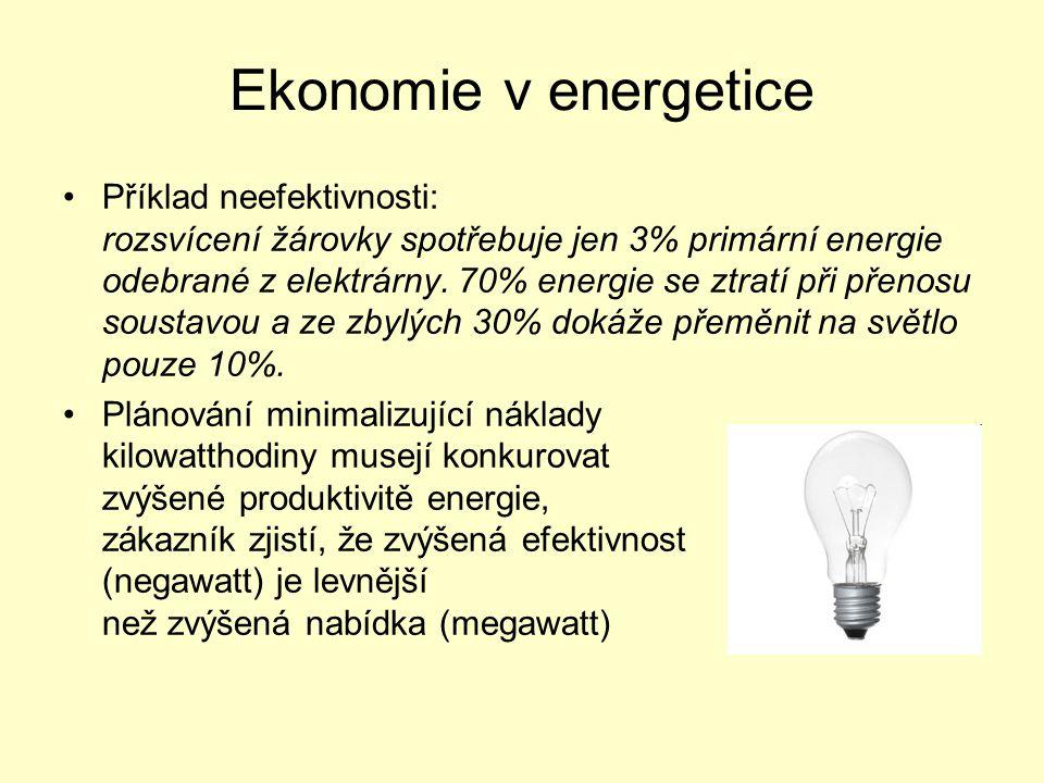 Ekonomie v energetice Příklad neefektivnosti: rozsvícení žárovky spotřebuje jen 3% primární energie odebrané z elektrárny. 70% energie se ztratí při p