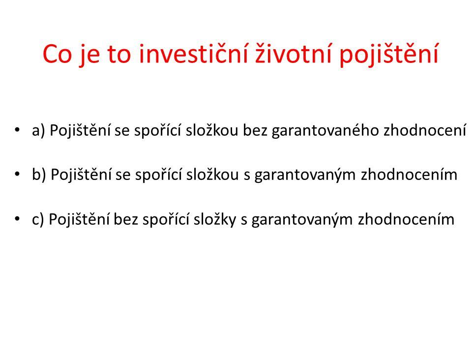 a) Rizikové životní pojištění b) Kapitálové životní pojištění c) Investiční životní pojištění Pojištění se spořící složkou a bez garantovaného zhodnocení se nazývá
