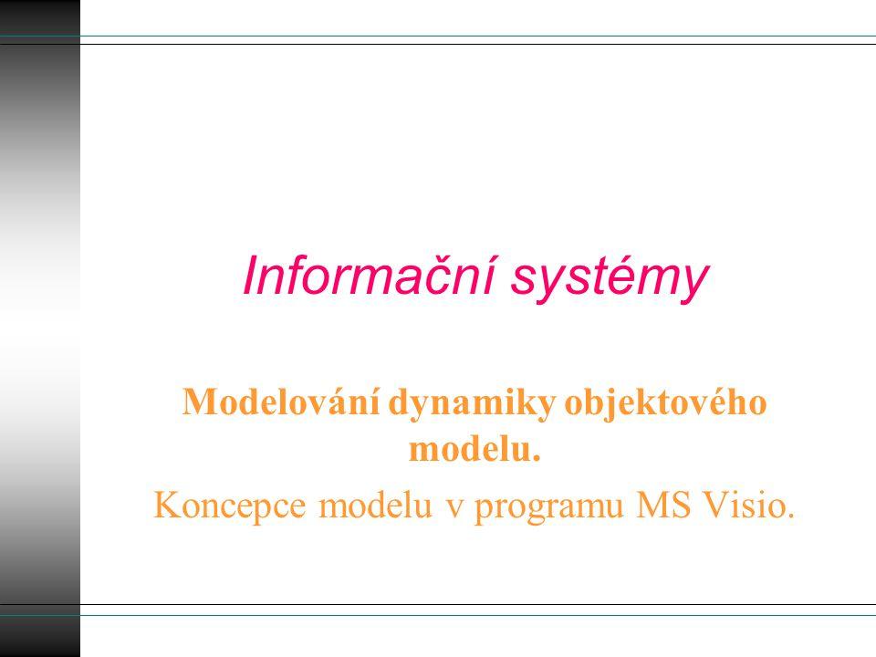 Informační systémy Modelování dynamiky objektového modelu. Koncepce modelu v programu MS Visio.