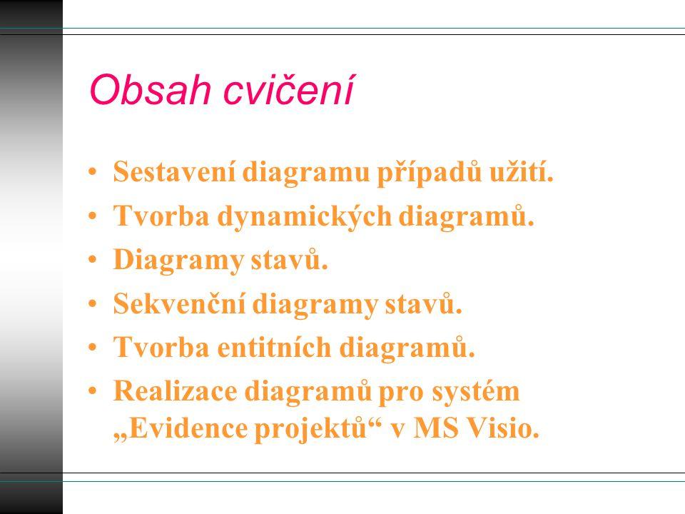 Obsah cvičení Sestavení diagramu případů užití. Tvorba dynamických diagramů.