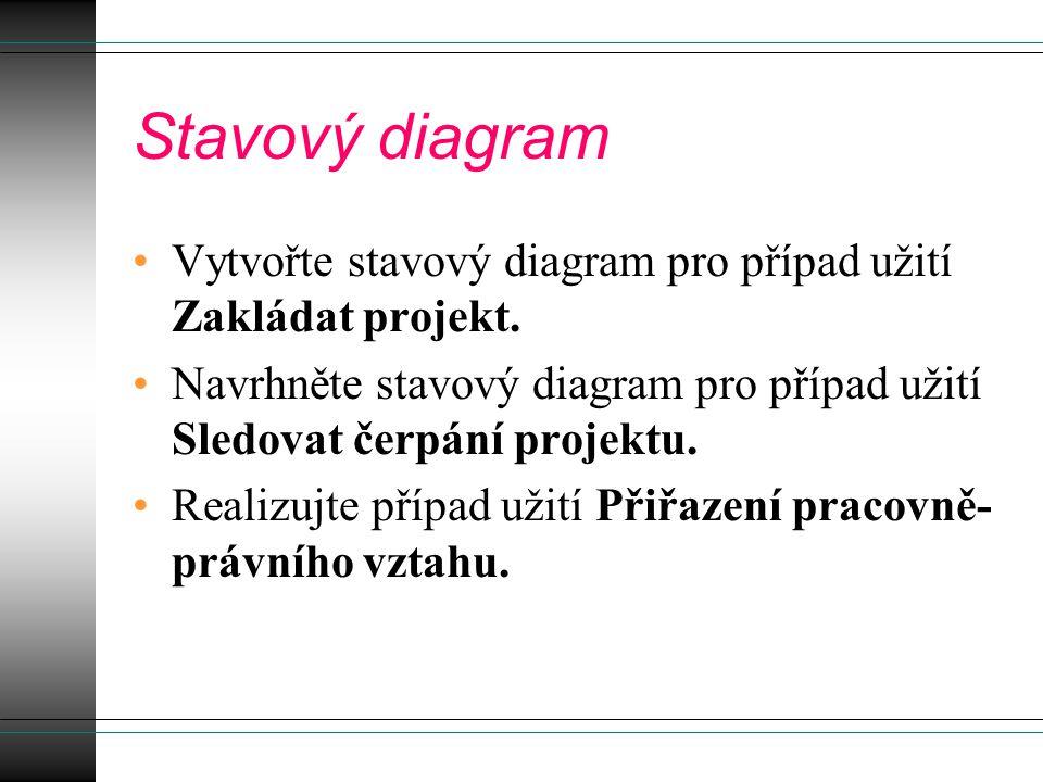 Stavový diagram Vytvořte stavový diagram pro případ užití Zakládat projekt.