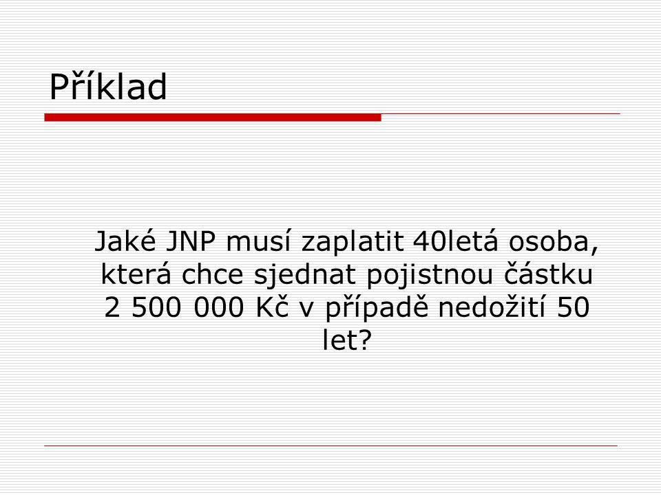 Příklad Jaké JNP musí zaplatit 40letá osoba, která chce sjednat pojistnou částku 2 500 000 Kč v případě nedožití 50 let
