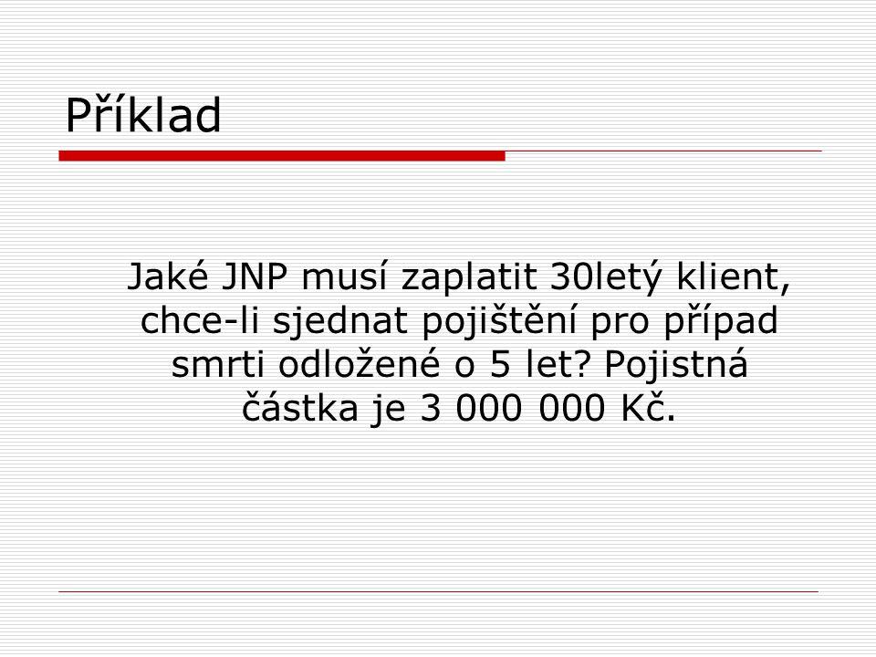 Příklad Jaké JNP musí zaplatit 30letý klient, chce-li sjednat pojištění pro případ smrti odložené o 5 let.