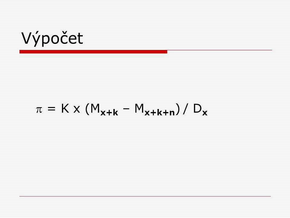 Výpočet  = K x (M x+k – M x+k+n ) / D x