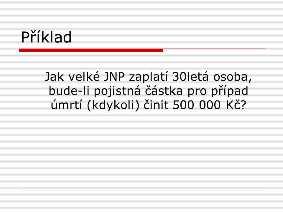 Příklad Jak velké JNP zaplatí 30letá osoba, bude-li pojistná částka pro případ úmrtí (kdykoli) činit 500 000 Kč