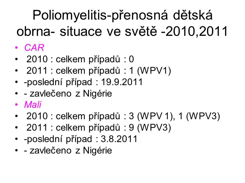 Poliomyelitis-přenosná dětská obrna- situace ve světě -2010,2011 CAR 2010 : celkem případů : 0 2011 : celkem případů : 1 (WPV1) -poslední případ : 19.
