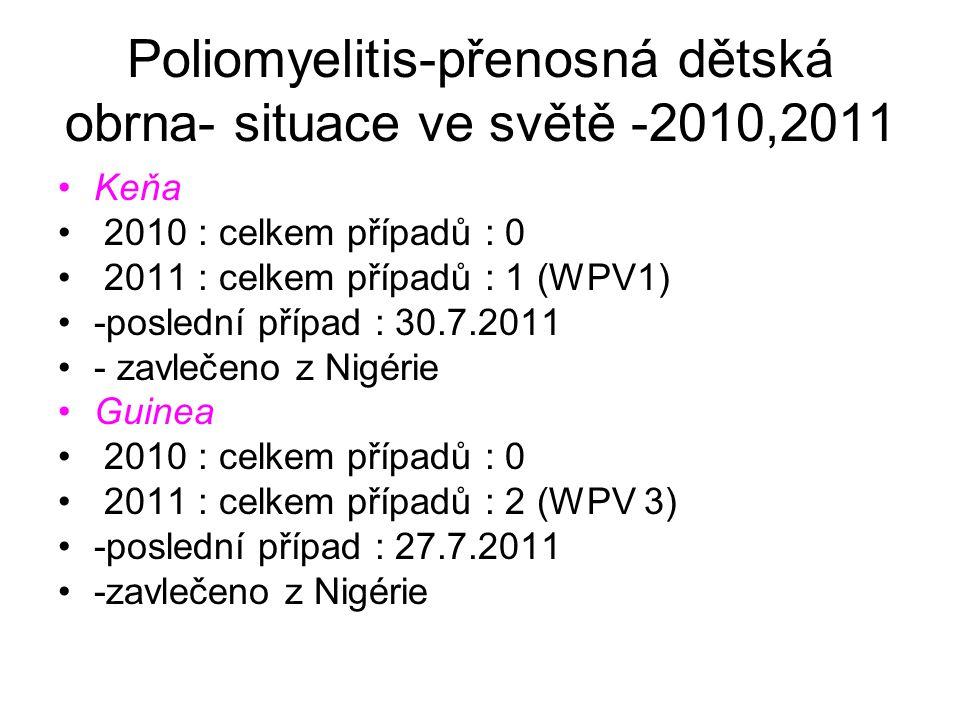 Poliomyelitis-přenosná dětská obrna- situace ve světě -2010,2011 Keňa 2010 : celkem případů : 0 2011 : celkem případů : 1 (WPV1) -poslední případ : 30