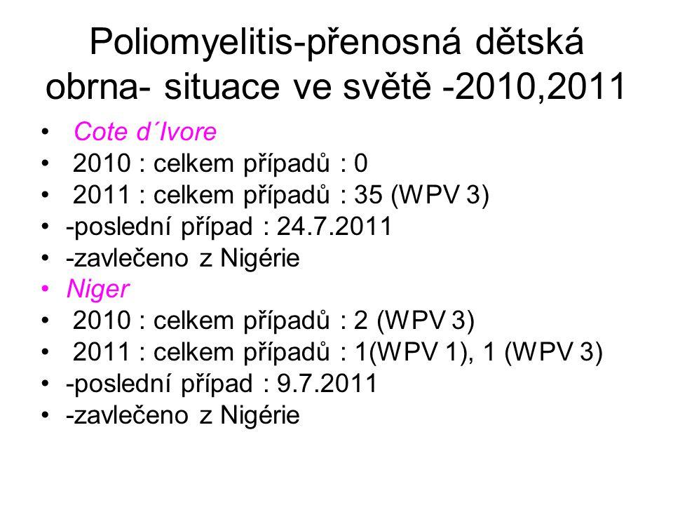 Poliomyelitis-přenosná dětská obrna- situace ve světě -2010,2011 Cote d´Ivore 2010 : celkem případů : 0 2011 : celkem případů : 35 (WPV 3) -poslední p