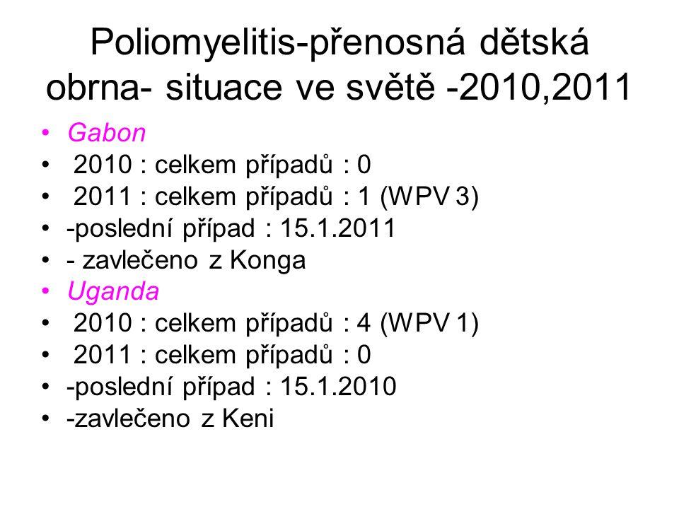 Poliomyelitis-přenosná dětská obrna- situace ve světě -2010,2011 Gabon 2010 : celkem případů : 0 2011 : celkem případů : 1 (WPV 3) -poslední případ :