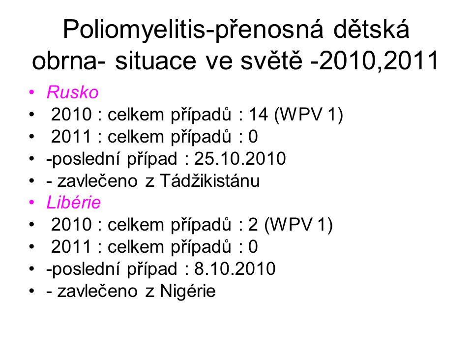 Poliomyelitis-přenosná dětská obrna- situace ve světě -2010,2011 Rusko 2010 : celkem případů : 14 (WPV 1) 2011 : celkem případů : 0 -poslední případ :