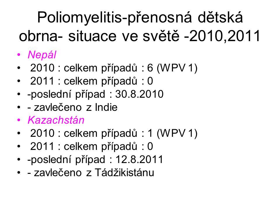 Poliomyelitis-přenosná dětská obrna- situace ve světě -2010,2011 Nepál 2010 : celkem případů : 6 (WPV 1) 2011 : celkem případů : 0 -poslední případ :