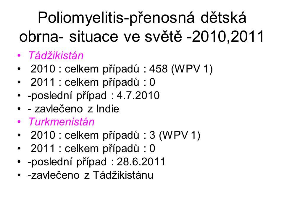 Poliomyelitis-přenosná dětská obrna- situace ve světě -2010,2011 Tádžikistán 2010 : celkem případů : 458 (WPV 1) 2011 : celkem případů : 0 -poslední p