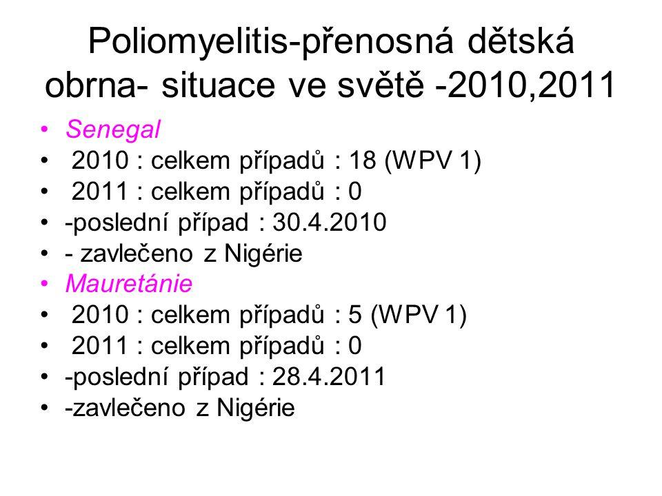 Poliomyelitis-přenosná dětská obrna- situace ve světě -2010,2011 Senegal 2010 : celkem případů : 18 (WPV 1) 2011 : celkem případů : 0 -poslední případ