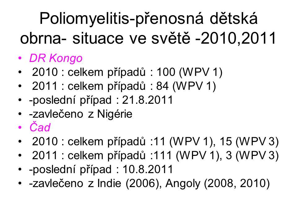 Poliomyelitis-přenosná dětská obrna- situace ve světě -2010,2011 DR Kongo 2010 : celkem případů : 100 (WPV 1) 2011 : celkem případů : 84 (WPV 1) -posl