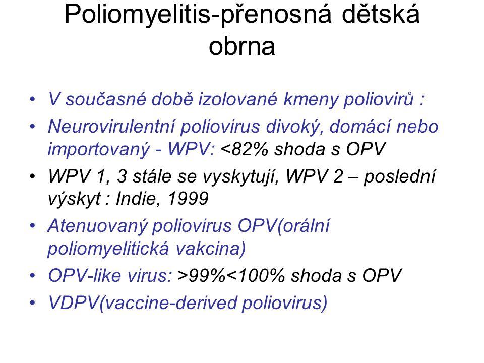 Poliomyelitis-přenosná dětská obrna V současné době izolované kmeny poliovirů : Neurovirulentní poliovirus divoký, domácí nebo importovaný - WPV: <82%