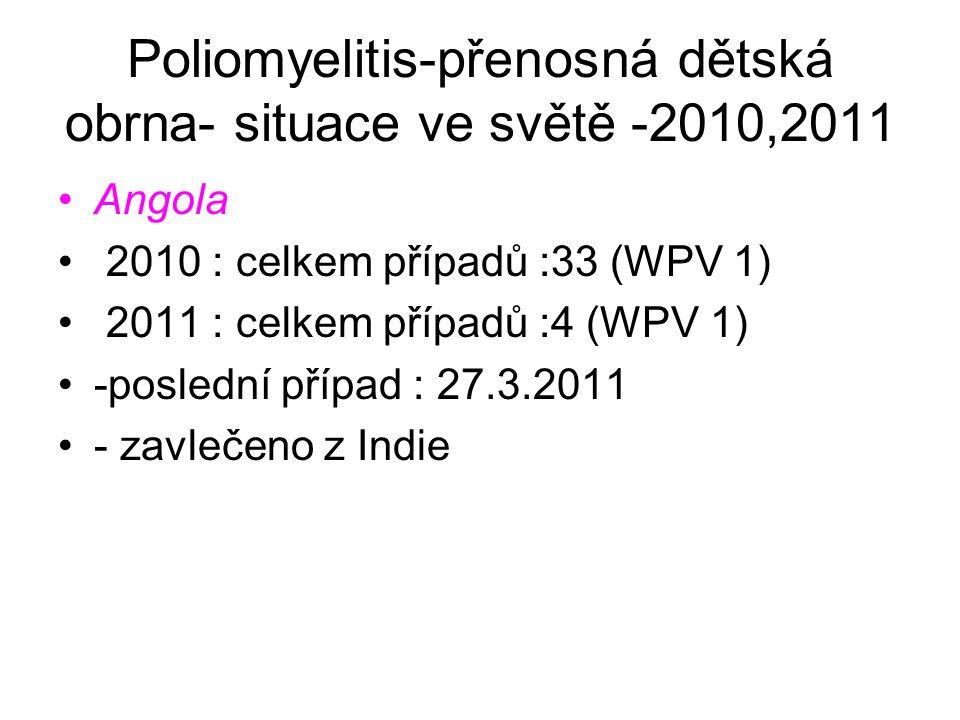 Poliomyelitis-přenosná dětská obrna- situace ve světě -2010,2011 Angola 2010 : celkem případů :33 (WPV 1) 2011 : celkem případů :4 (WPV 1) -poslední p