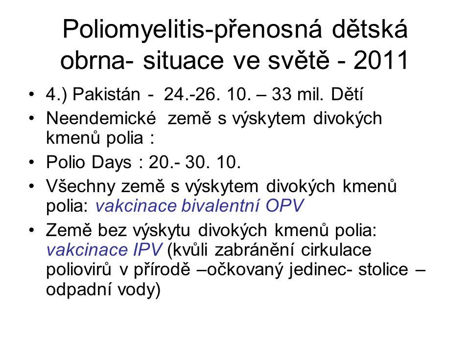 Poliomyelitis-přenosná dětská obrna- situace ve světě - 2011 4.) Pakistán - 24.-26. 10. – 33 mil. Dětí Neendemické země s výskytem divokých kmenů poli