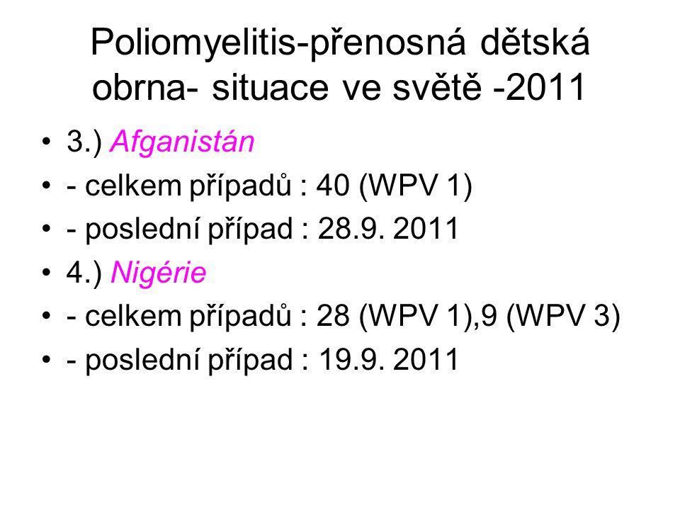 Poliomyelitis-přenosná dětská obrna- situace ve světě -2011 3.) Afganistán - celkem případů : 40 (WPV 1) - poslední případ : 28.9. 2011 4.) Nigérie -