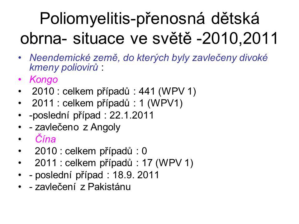 Poliomyelitis-přenosná dětská obrna- situace ve světě -2010,2011 Neendemické země, do kterých byly zavlečeny divoké kmeny poliovirů : Kongo 2010 : cel