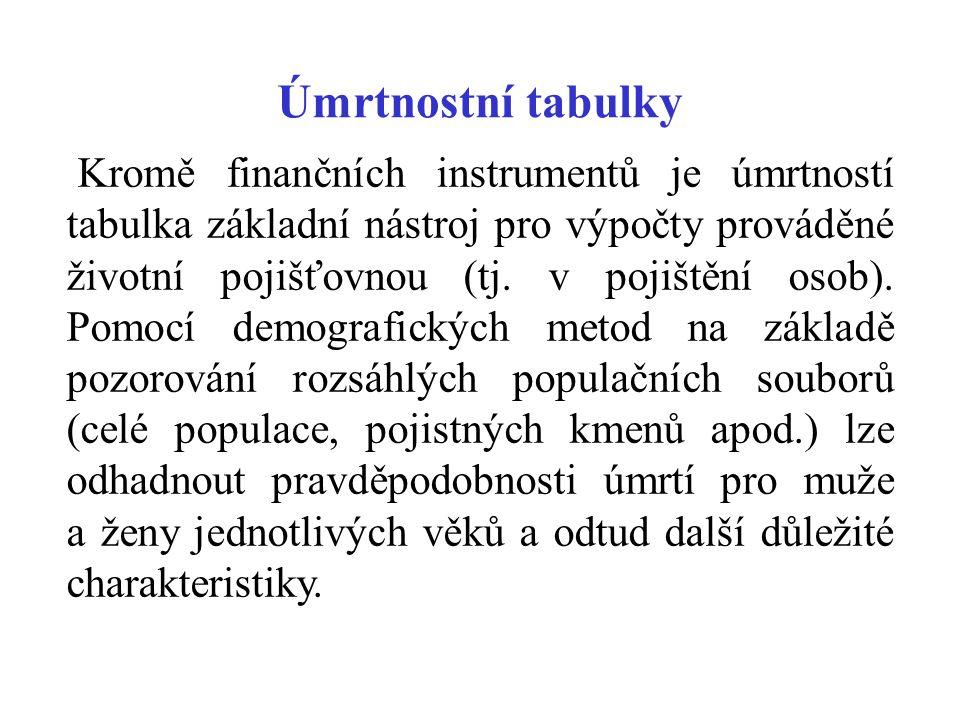 Úmrtnostní tabulky Kromě finančních instrumentů je úmrtností tabulka základní nástroj pro výpočty prováděné životní pojišťovnou (tj.