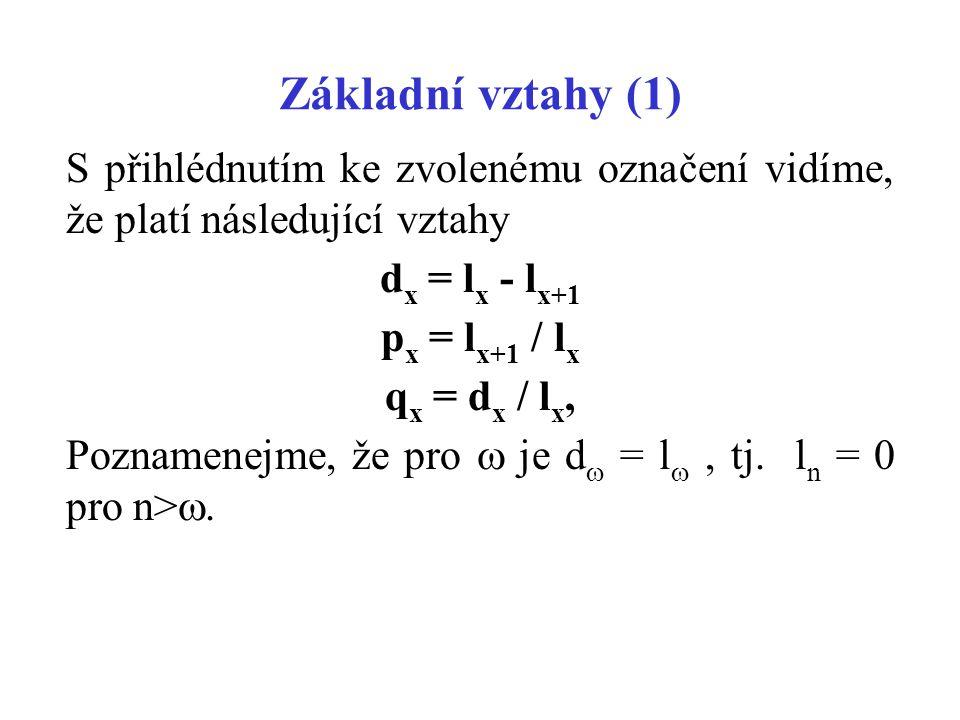 Základní vztahy (1) S přihlédnutím ke zvolenému označení vidíme, že platí následující vztahy d x = l x - l x+1 p x = l x+1 / l x q x = d x / l x, Poznamenejme, že pro  je d  = l , tj.