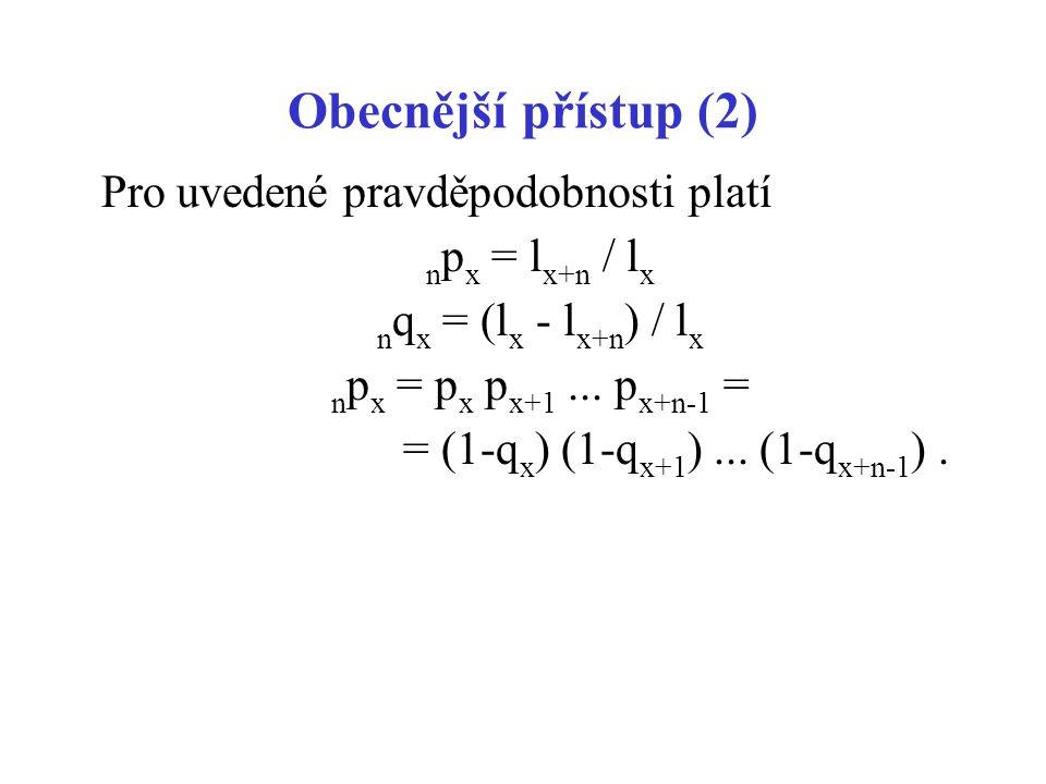 Obecnější přístup (2) Pro uvedené pravděpodobnosti platí n p x = l x+n / l x n q x = (l x - l x+n ) / l x n p x = p x p x+1... p x+n-1 = = (1-q x ) (1