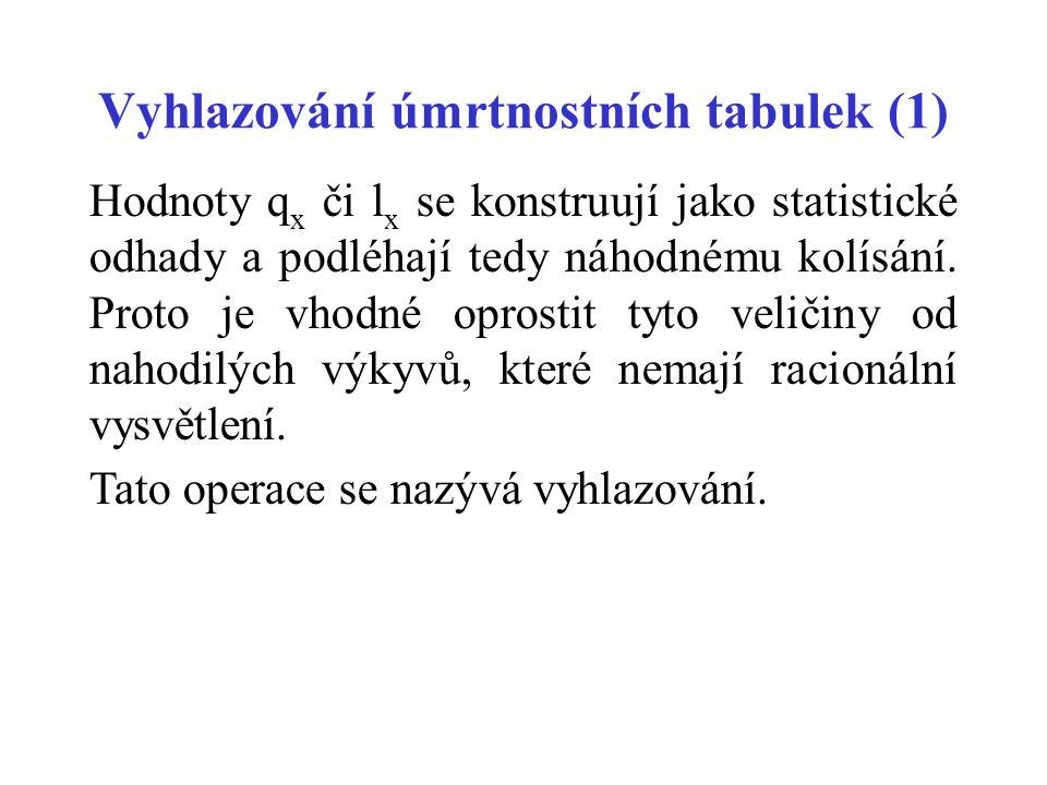 Vyhlazování úmrtnostních tabulek (1) Hodnoty q x či l x se konstruují jako statistické odhady a podléhají tedy náhodnému kolísání.