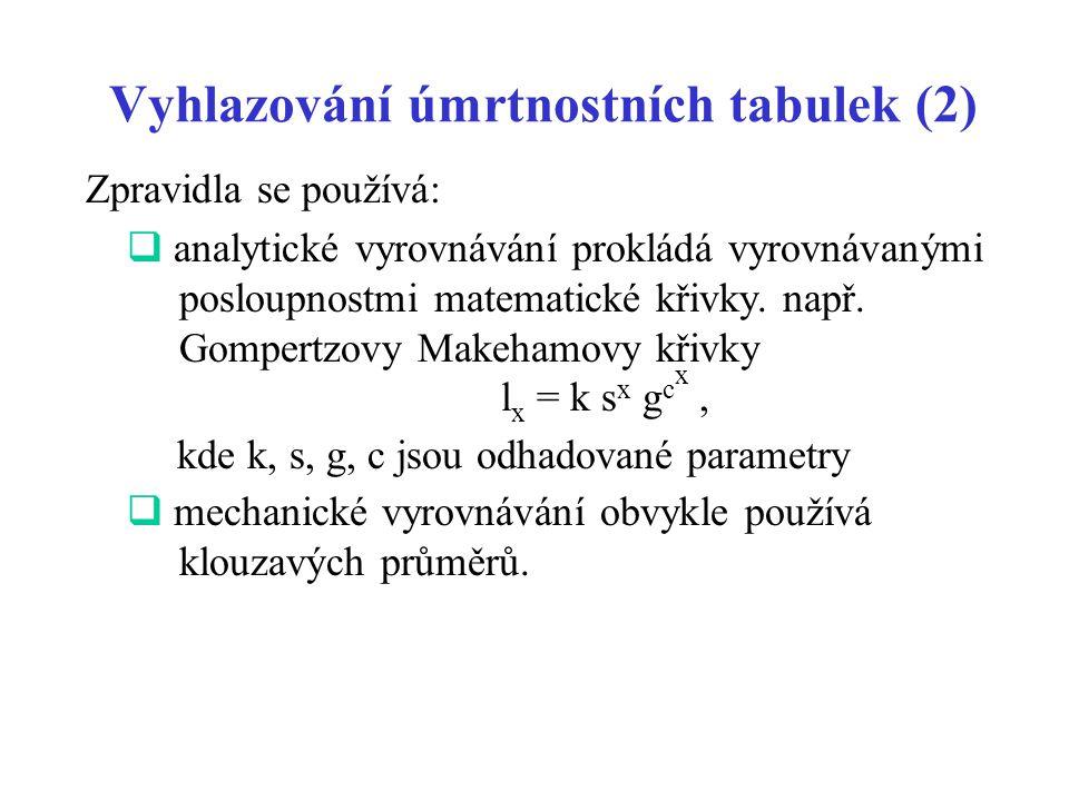 Vyhlazování úmrtnostních tabulek (2) Zpravidla se používá:  analytické vyrovnávání prokládá vyrovnávanými posloupnostmi matematické křivky. např. Gom