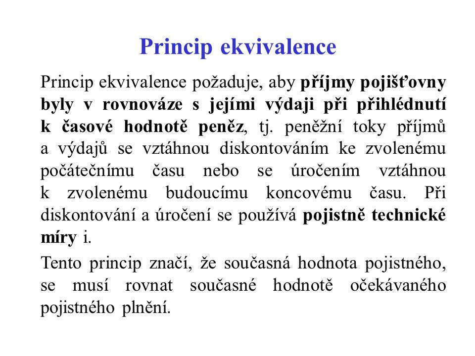 Princip ekvivalence Princip ekvivalence požaduje, aby příjmy pojišťovny byly v rovnováze s jejími výdaji při přihlédnutí k časové hodnotě peněz, tj. p