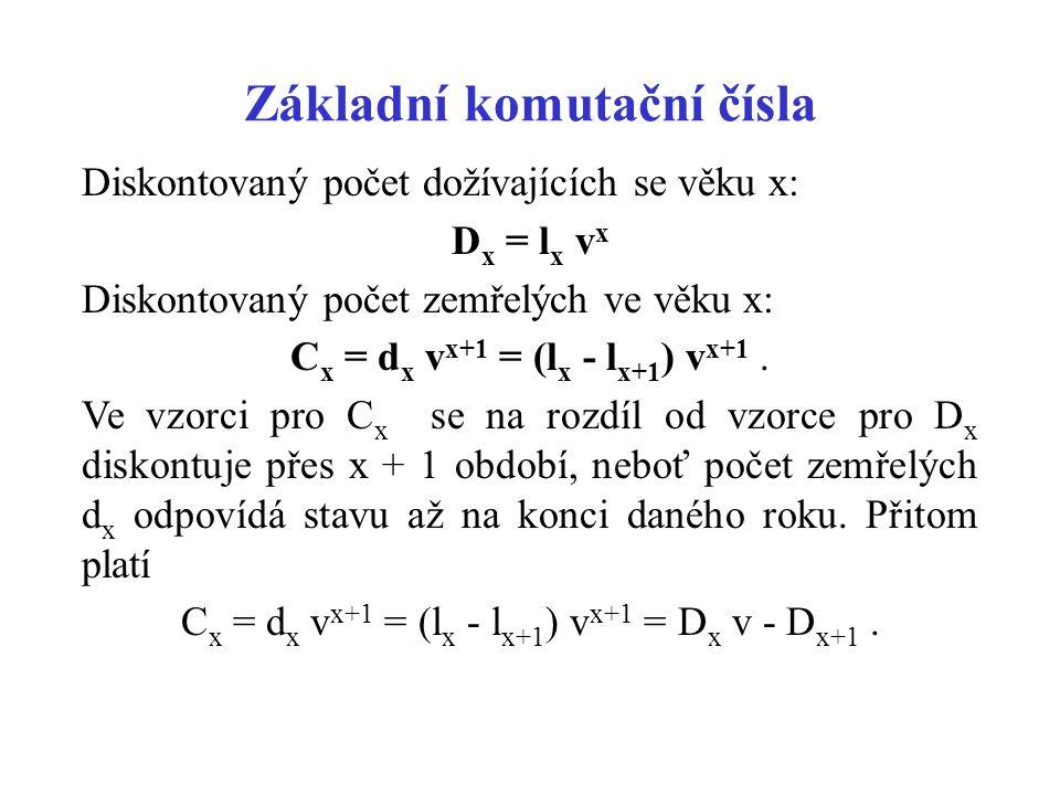 Základní komutační čísla Diskontovaný počet dožívajících se věku x: D x = l x v x Diskontovaný počet zemřelých ve věku x: C x = d x v x+1 = (l x - l x+1 ) v x+1.