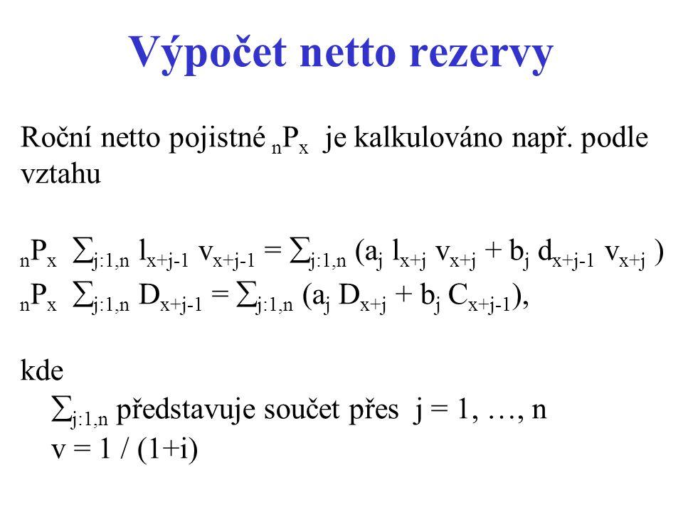 Výpočet netto rezervy Roční netto pojistné n P x je kalkulováno např. podle vztahu n P x  j:1,n l x+j-1 v x+j-1 =  j:1,n (a j l x+j v x+j + b j d x+