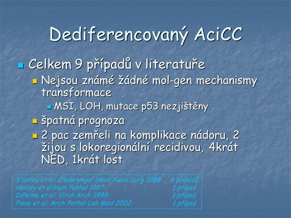 Dediferencovaný AciCC Celkem 9 případů v literatuře Celkem 9 případů v literatuře Nejsou známé žádné mol-gen mechanismy transformace Nejsou známé žádn