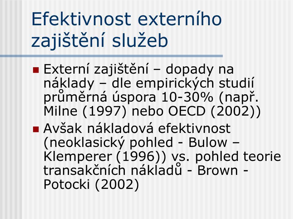 Efektivnost externího zajištění služeb Externí zajištění – dopady na náklady – dle empirických studií průměrná úspora 10-30% (např. Milne (1997) nebo