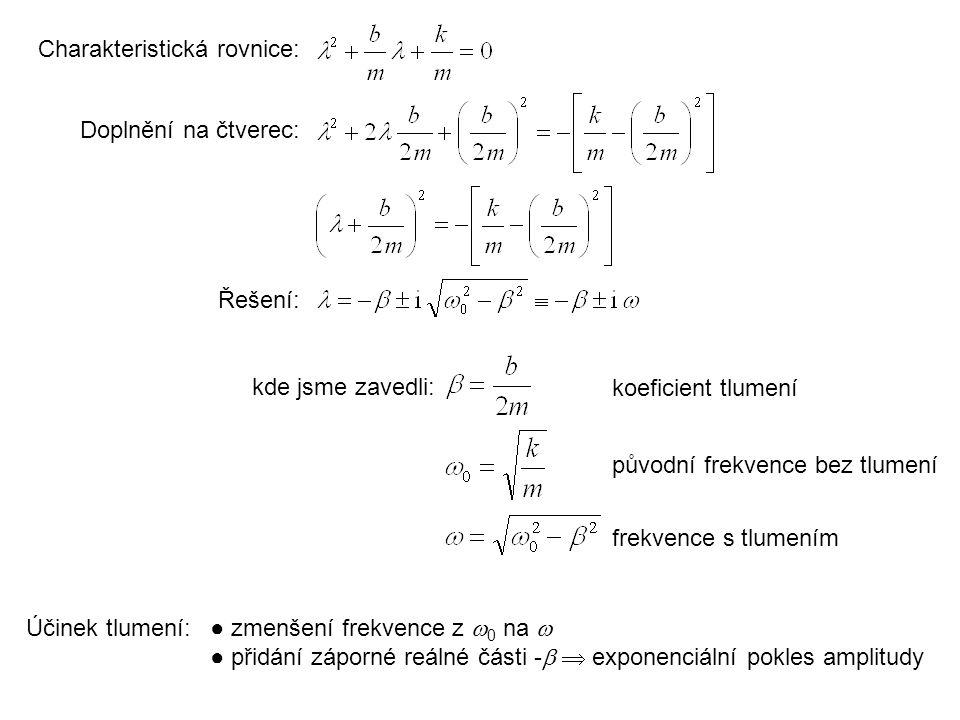 původní frekvence bez tlumení Účinek tlumení: Charakteristická rovnice: Doplnění na čtverec: Řešení: kde jsme zavedli: koeficient tlumení frekvence s tlumením ● zmenšení frekvence z  0 na  ● přidání záporné reálné části -   exponenciální pokles amplitudy