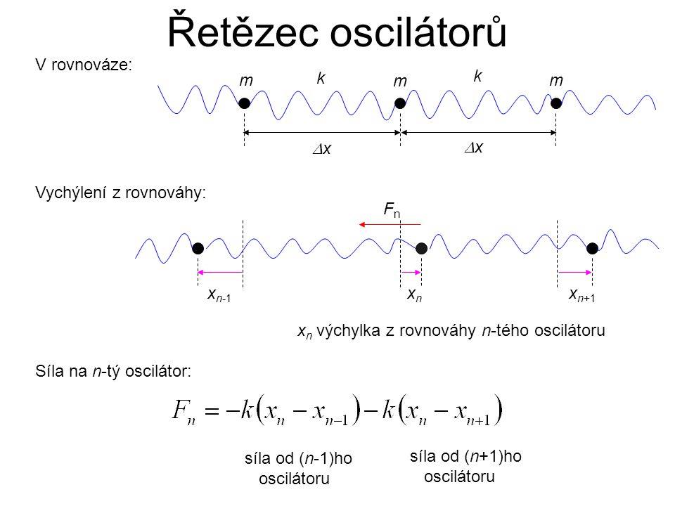 Řetězec oscilátorů x n-1 xnxn x n+1 FnFn x n výchylka z rovnováhy n-tého oscilátoru xx xx k k m m m V rovnováze: Vychýlení z rovnováhy: Síla na n-