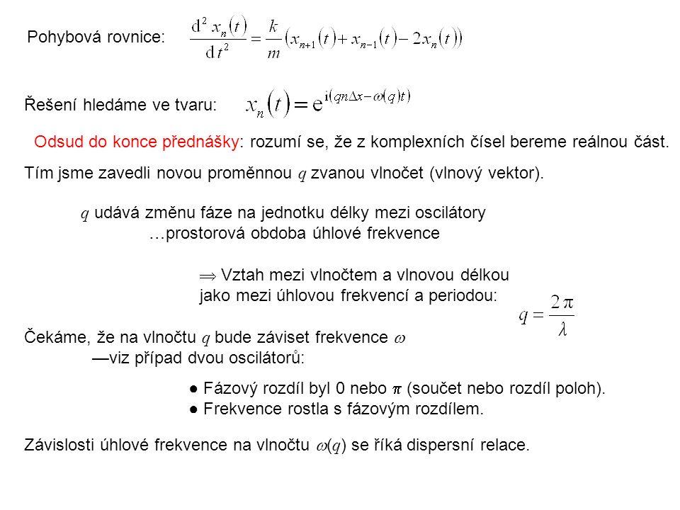 Pohybová rovnice: Řešení hledáme ve tvaru: q udává změnu fáze na jednotku délky mezi oscilátory …prostorová obdoba úhlové frekvence Čekáme, že na vlnočtu q bude záviset frekvence  —viz případ dvou oscilátorů:  Vztah mezi vlnočtem a vlnovou délkou jako mezi úhlovou frekvencí a periodou: Odsud do konce přednášky: rozumí se, že z komplexních čísel bereme reálnou část.