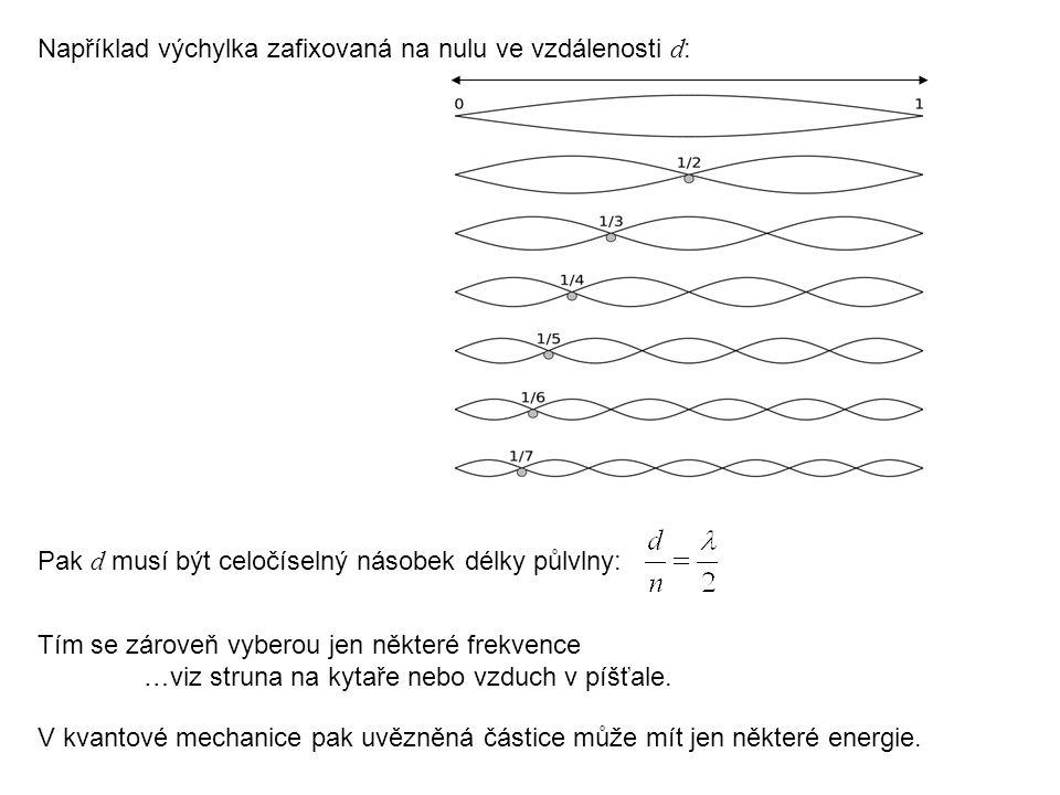 Například výchylka zafixovaná na nulu ve vzdálenosti d : V kvantové mechanice pak uvězněná částice může mít jen některé energie. Tím se zároveň vybero