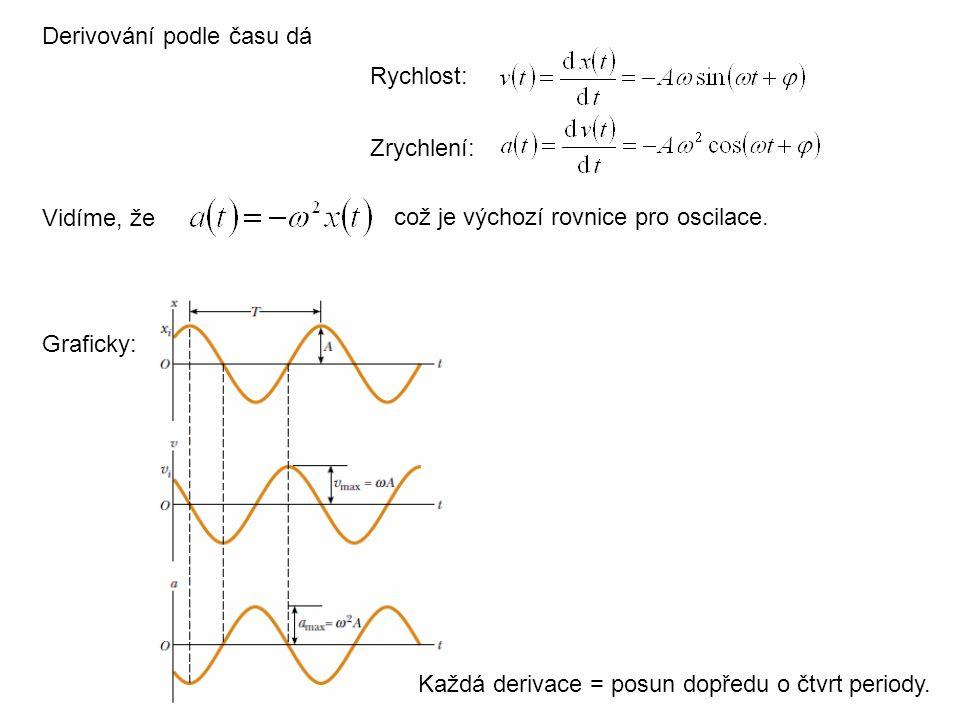 Rychlost: Zrychlení: Vidíme, že což je výchozí rovnice pro oscilace. Graficky: Každá derivace = posun dopředu o čtvrt periody. Derivování podle času d