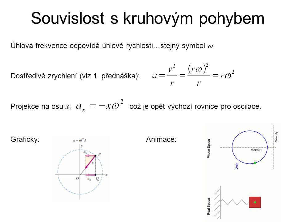 Úhlová frekvence odpovídá úhlové rychlosti…stejný symbol  Dostředivé zrychlení (viz 1. přednáška): Souvislost s kruhovým pohybem Projekce na osu x :c