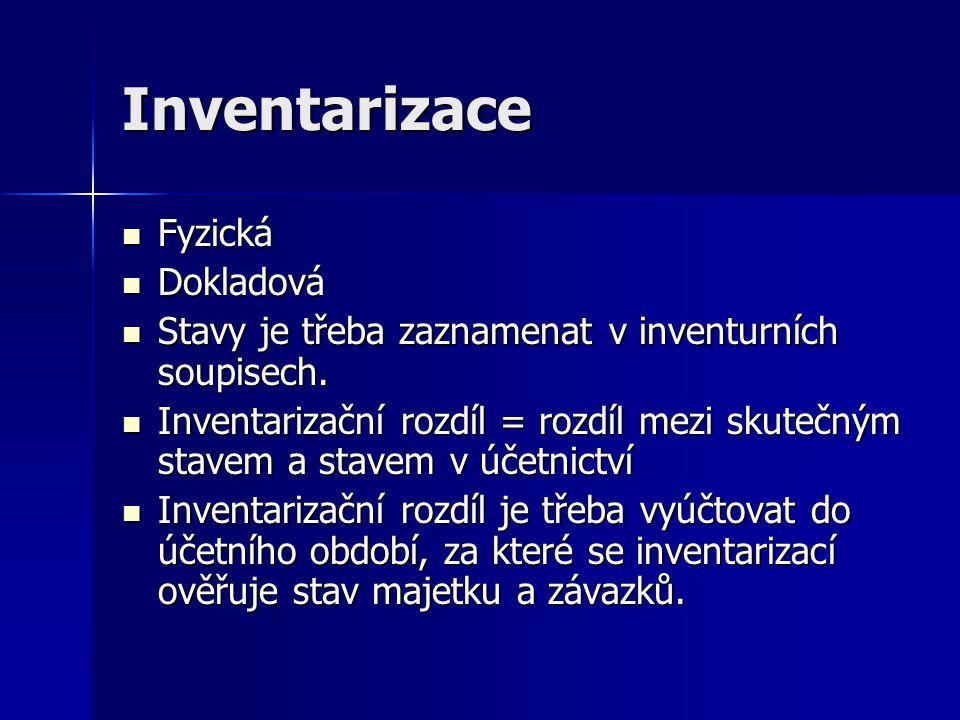 Inventarizace Fyzická Fyzická Dokladová Dokladová Stavy je třeba zaznamenat v inventurních soupisech.