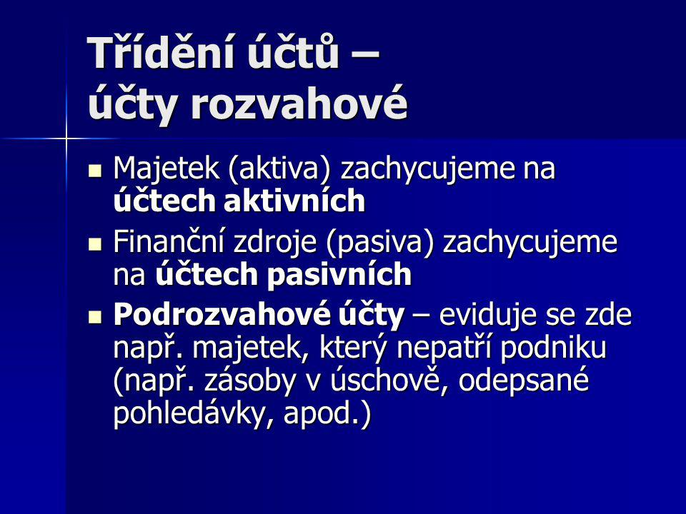 Třídění účtů – účty rozvahové Majetek (aktiva) zachycujeme na účtech aktivních Majetek (aktiva) zachycujeme na účtech aktivních Finanční zdroje (pasiv