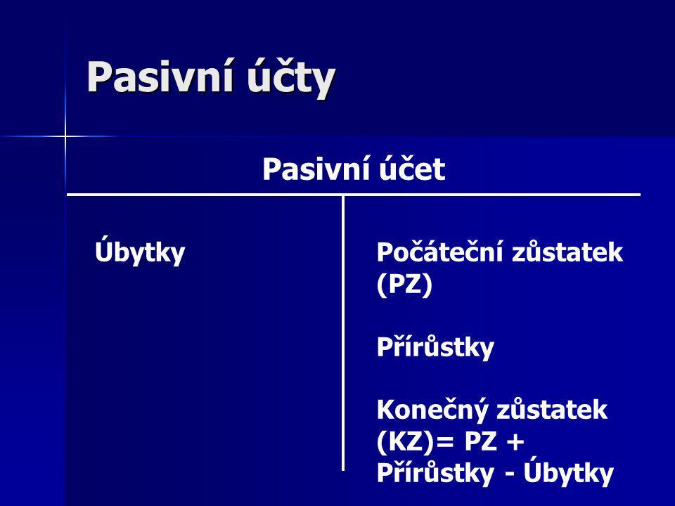 Pasivní účty Pasivní účet ÚbytkyPočáteční zůstatek (PZ) Přírůstky Konečný zůstatek (KZ)= PZ + Přírůstky - Úbytky