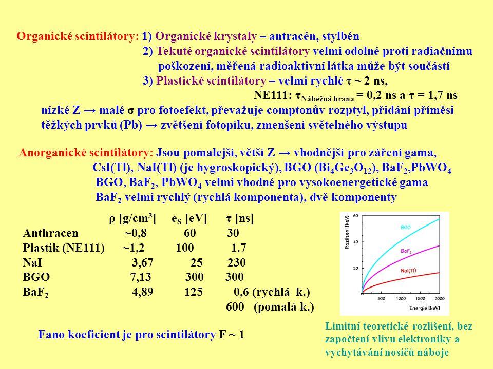 ρ [g/cm 3 ] e S [eV] τ [ns] Anthracen ~0,8 60 30 Plastik (NE111) ~1,2 100 1.7 NaI 3,67 25 230 BGO 7,13 300 300 BaF 2 4,89 125 0,6 (rychlá k.) 600 (pom