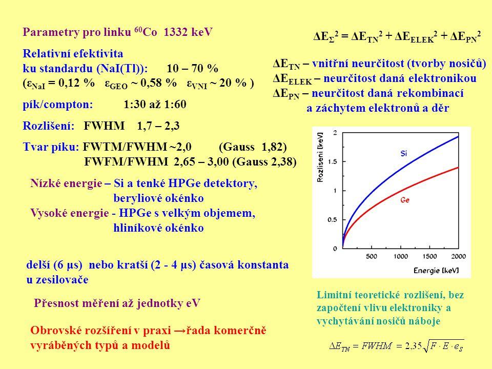 Parametry pro linku 60 Co 1332 keV Relativní efektivita ku standardu (NaI(Tl)): 10 – 70 % (ε NaI = 0,12 % ε GEO ~ 0,58 % ε VNI ~ 20 % ) pík/compton: 1