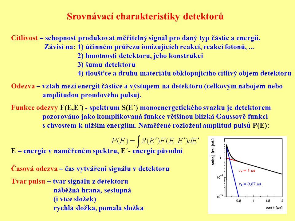 při T=77 K Si Ge Z 14 32 atomová hmotnost 28,09 72,60 hustota ρ [g/cm 3 ] 2,33 5,33 energetická mezera [eV] 1,1 0,7 pohyblivost elektronů μ e [ 10 4 cm 2 /Vs] 2,1 3,6 pohyblivost děr μ d [10 4 cm 2 /Vs] 1,1 4,2 e S [eV] 3,76 2,96 Fano koeficient F ~ 0,09 ~ 0,06 Základní vlastnosti polovodičů: Pozičně citlivé HPGe segmentované detektory jsou vyvíjeny v LLNL (Kalifornská universita) jejich WWW v e = μ e ·E v d = μ d ·E Napětí na detektoru přes 1000 V Malé pulsy → nutnost předzesilovače: detektor → předzesilovač → zesilovač → ADC → analyzátor, počítač Technické podrobnosti – viz.