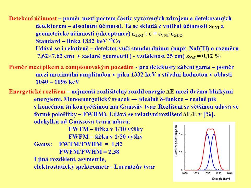 Krystal difrakční spektrometry Skládají se z 1) destičky z krystalu (křemenný krystal, kalcit) 2) detektoru rentgenovského a gama záření Různé geometrie krystalu: Rovné krystaly Ohnuté krystaly Různé konfigurace: s jedním krystalem Θ = Θ B se dvěma krystaly Θ = 2Θ B Charakteristické úhly ovlivňující šířku linky φ Z – úhel pod nímž je vidět zdroj φ K – úhel pod nímž je vidět štěrbina kolimátoru φ C – úhel pološířky difrakční linky Θ B – Braggův úhel Úhlová pološířka φ intenzity pak je (pro malé hodnoty všech úhlů v radiánech) φ 2 ≈ φ Z 2 + φ K 2 + φ C 2 Příklad přesnosti měření: 169 Yb → 169 Tm linka 63 keV – E = 63,12080(16) keV Nutno započítat vliv odrazu při vyzáření fotonu a přesnosti určení energetických standardů Detektor Krystalová mříž Zdroj Kolimátor φKφK φZφZ φCφC ΘBΘB R – úhlové rozlišení