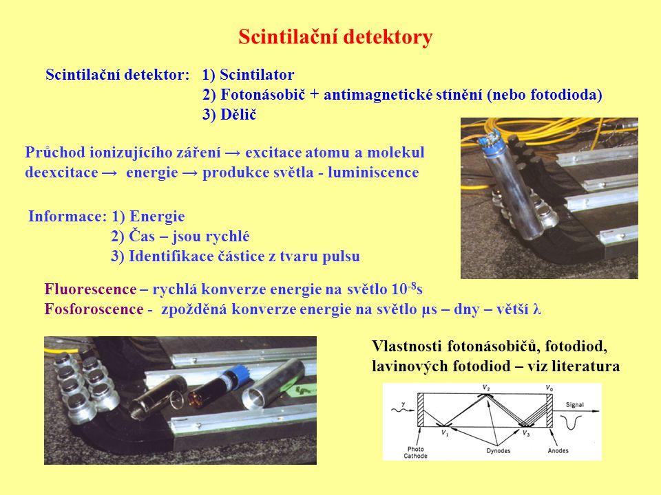 Scintilační detektory Scintilační detektor: 1) Scintilator 2) Fotonásobič + antimagnetické stínění (nebo fotodioda) 3) Dělič Průchod ionizujícího záře