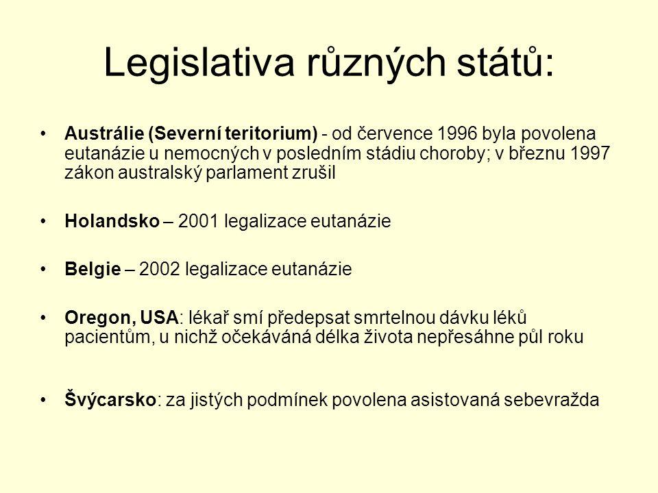Legislativa různých států: Austrálie (Severní teritorium) - od července 1996 byla povolena eutanázie u nemocných v posledním stádiu choroby; v březnu