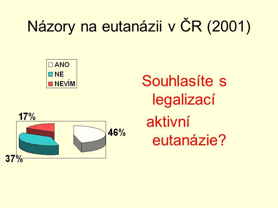 Názory na eutanázii v ČR (2001) Souhlasíte s legalizací aktivní eutanázie?