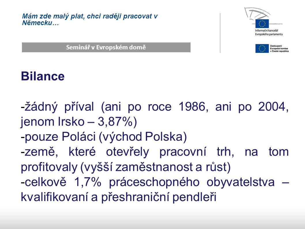 Mám zde malý plat, chci raději pracovat v Německu… Seminář v Evropském domě Bilance -žádný příval (ani po roce 1986, ani po 2004, jenom Irsko – 3,87%) -pouze Poláci (východ Polska) -země, které otevřely pracovní trh, na tom profitovaly (vyšší zaměstnanost a růst) -celkově 1,7% práceschopného obyvatelstva – kvalifikovaní a přeshraniční pendleři
